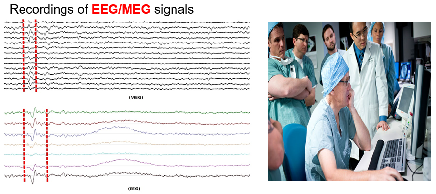 Biomedical Signal processing Research Activities - .